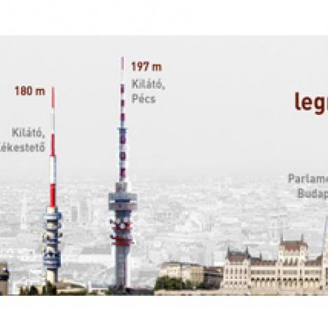 Tour de Pécs 2014   -   Prológ